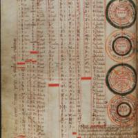 Oxford, St John's College, MS 17, fol. 5v
