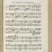 National Airs for the pianoforte by Carl Czerny, Reminiscences of Russia, Spain and Norway